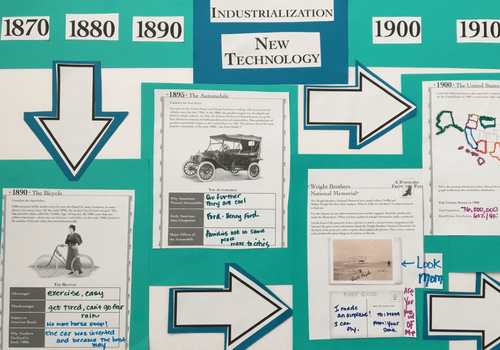 Hands-On History With The Giant American History Timeline